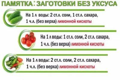 рассол для помидор на 1 литр воды сколько соли и сахар и уксус